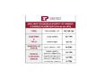 Náhled k PDF 34 Základní ukazatele skupiny EPENERGY venergetickém sektoru za rok 2012