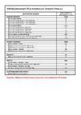 Náhled k PDF 5-Armaury-1-prehled_planovanych_vr_na_armatury_-_termonta_rev1